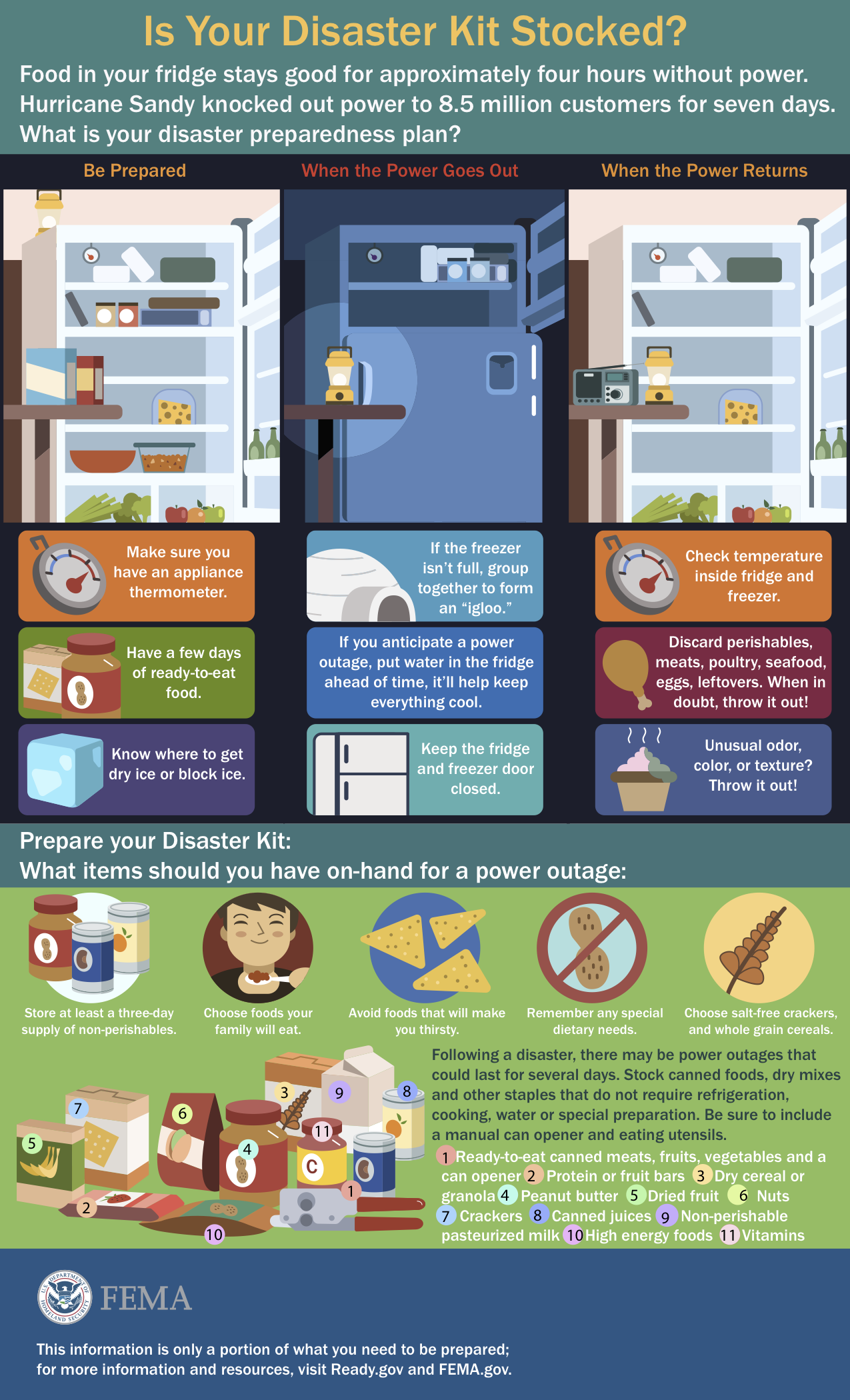 Disaster_Kit_Infographic